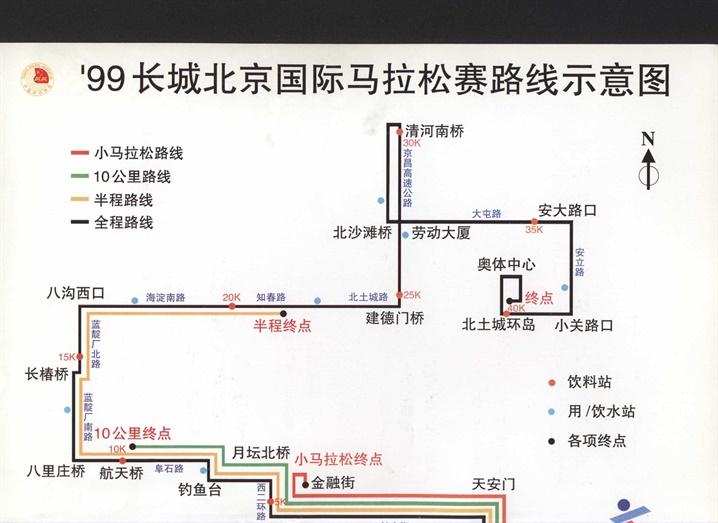 1999-北京马拉松赛事官方网站
